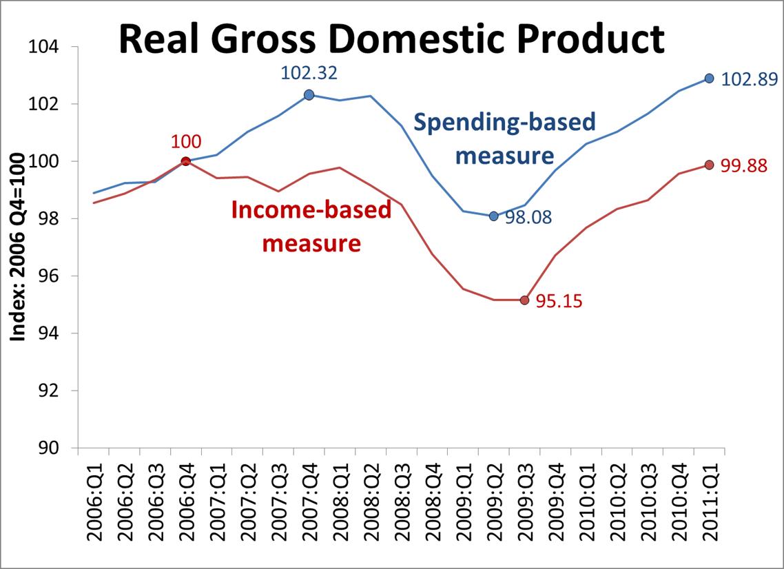 We 39 re halfway to a lost decade freakonomics freakonomics - Freakonomics table of contents ...